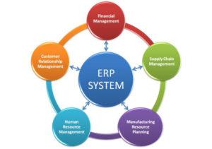erp system là gì