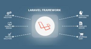 framework laravel