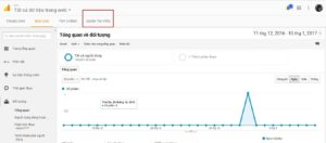 học google analytics