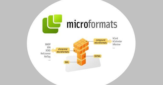 microformats là gì