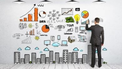 lập bảng kế hoạch kinh doanh