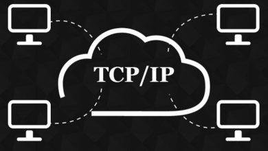 mô hình tcp/ip