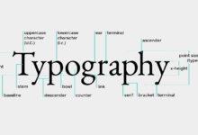 typography la gi