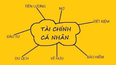 tai chinh ca nhan
