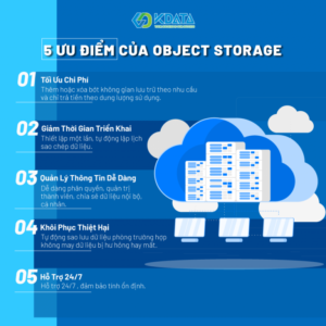storage la gi