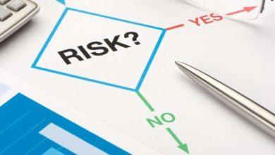 rủi ro là gì